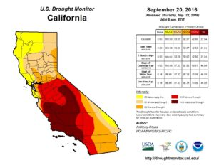 Current drought visual