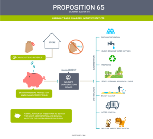 Prop65-Carry-Out-Bags-Act-Infographics.png