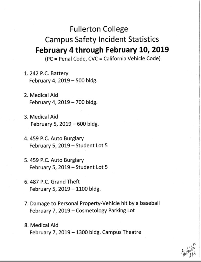 campus safety report