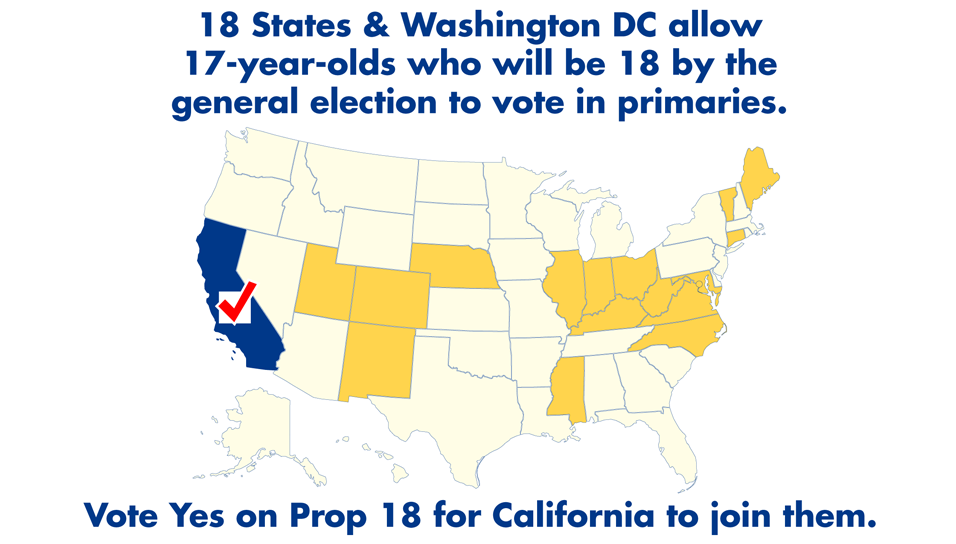 18 states and Washington, D.C. who already allow 17-year-olds to vote, if elligible.