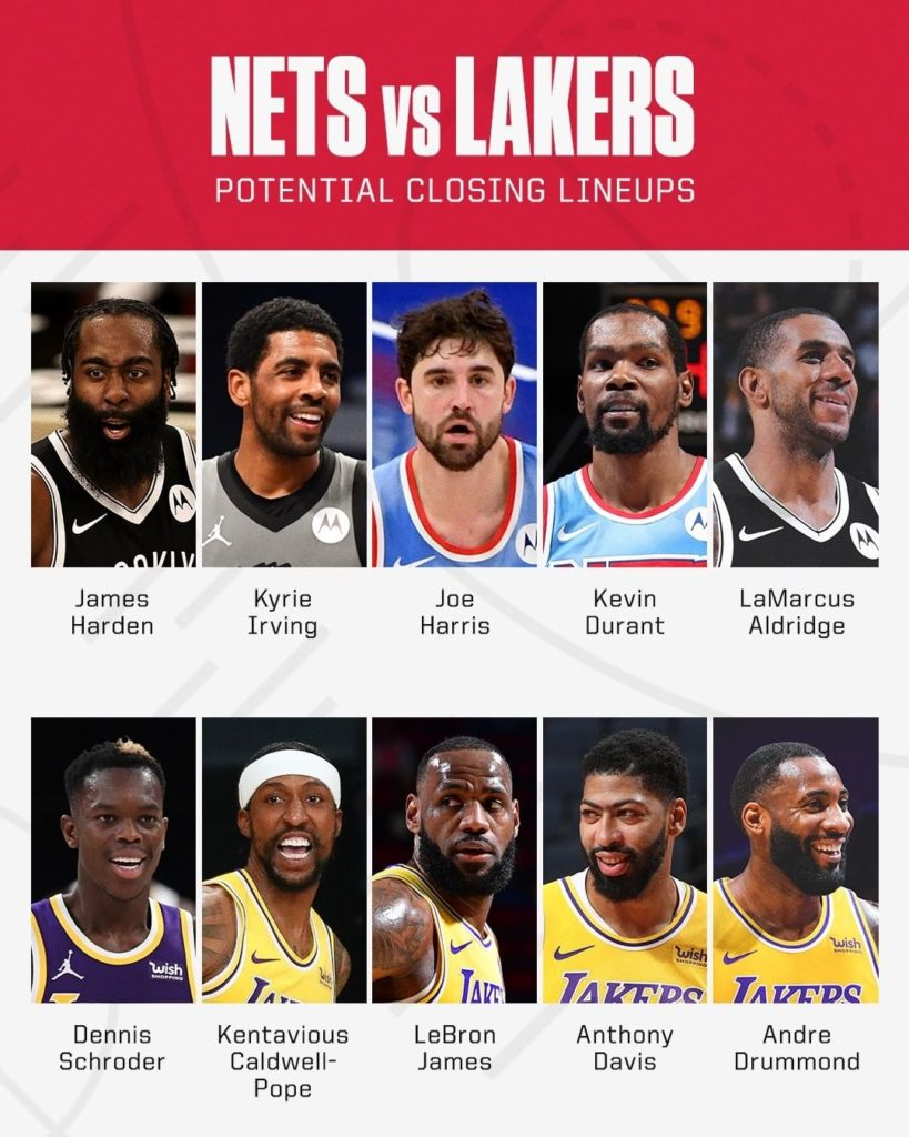 The highly anticipated Nets-Lakers matchup in this year's championship would yield a fiercely competitive battle between the starters and the bench players.